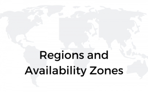 What are availability zones in cloud?