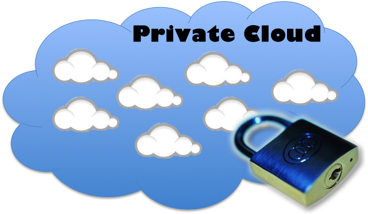 Requirements of Private Cloud Infrastructure